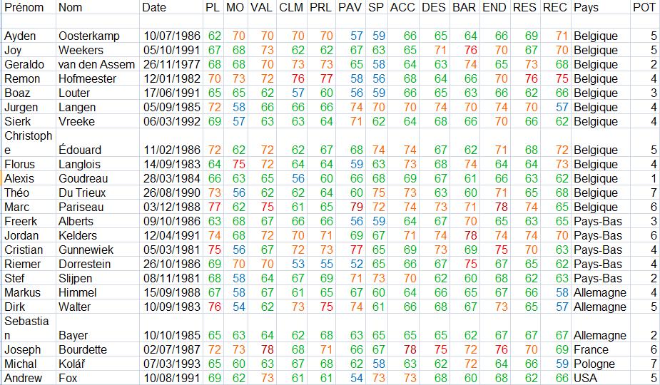 [PCM 2014] Database Fantasy Complète Sans-titre-466b0db
