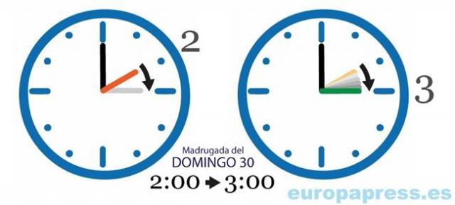 para los despistados hay cambio de hora el Domingo-http://img102.xooimage.com/files/7/7/8/49-44c4085.jpg